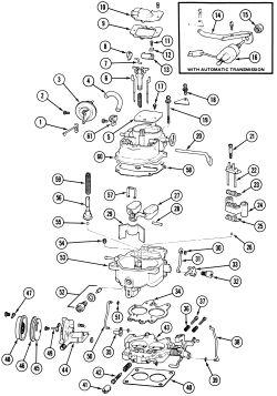 8 pin trailer wiring diagram 50 amp breaker repair guides fuel system carter bbd 2 bbl carburetor autozone com adjustment float level