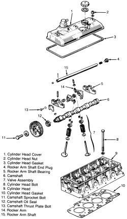 1996 Dodge/Ram Truck RAM 1500 1/2 ton 2WD 5.2L FI OHV 8cyl