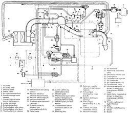 Renault 17 Gordini Engine, Renault, Free Engine Image For
