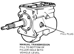 [Exploded View Of 1997 Mitsubishi Diamante Manual Gearbox