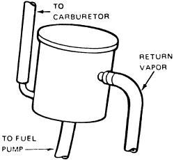 Fairmont Gas Engine Fairmont Engine Identification Wiring