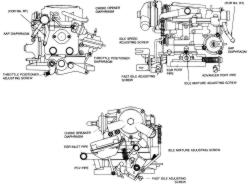 Aisan Carburetor Choke Problems Car Pictures