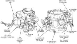 quadrajet electric choke wiring diagram clam labeled 2 barrel carb all data repair guides idle speed and mixture adjustments adjustment power steering