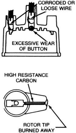 Circuit Breaker Cap Circuit Components Wiring Diagram ~ Odicis