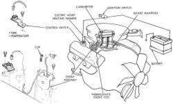 Ford Choke Wiring. wiring an electric choke ford truck