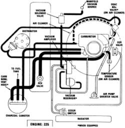 1996 Chevy Blazer 4x4 Problems. Chevy. Wiring Diagram Images