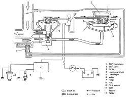 ➤ diagram geo tracker 1997 egr valve diagram Lifted Geo Tracker 1997 geo prizm transmission diagram repair guides emission controls
