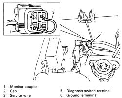 Where is the 1995 Suzuki Sidekick 16Valve Test connector