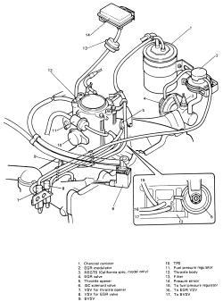 Suzuki Samurai Carburetor Diagram, Suzuki, Free Engine