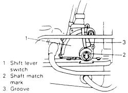 Service manual [1996 Geo Tracker Gear Shift Mechanism