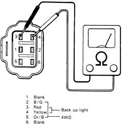 Ohmmeter: How To Use An Ohmmeter To Test A Light Switch