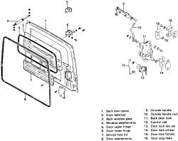 1991 Chevrolet Truck K1500 1/2 ton P/U 4WD 4.3L TBI OHV