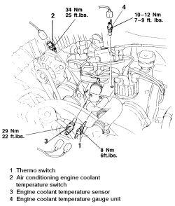 1977 Chevrolet Truck K10 1/2 ton P/U 4WD 5.7L 4BL OHV 8cyl