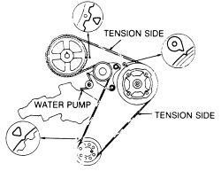 07 Honda Civic Timing Belt Honda 1.6 Timing Marks wiring