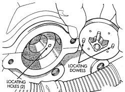 1998 Chrysler Sebring: went dead..it wont start at all..fuses