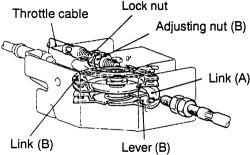 Dodge 5 9l Throttle Body Dodge Truck Throttle Body Wiring