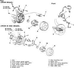 | Repair Guides | Antilock Brake System (abs) | Wheel Speed Sensor | AutoZone