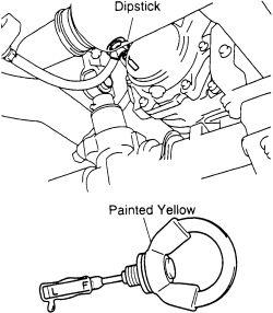 Honda Engine Oil Dipstick Level, Honda, Free Engine Image
