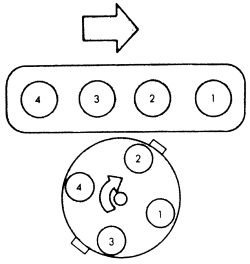 Performance Spark Plug Performance Tires Wiring Diagram