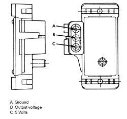 Jeep Cherokee Iat Sensor Jeep Wiper Motor Wiring Diagram