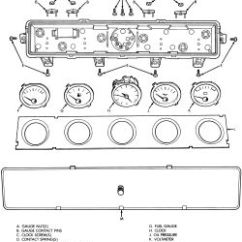 95 Jeep Wrangler Radio Wiring Diagram Vectra B Mid | Repair Guides Instrument And Switches Gauge Cluster Autozone.com