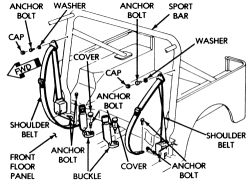 Jeep Seat Belts Jeep Water Pumps Wiring Diagram ~ Odicis