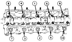 1981 Ford 1500 diesel tractor cylinder heads