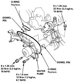 1999 Acura Tl Intake Valve Manual