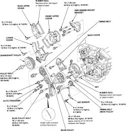 Solved: How to replace Timing Belt and Sprockets on Acura
