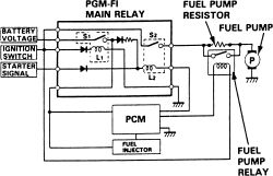 Solved: PGM-FI Main Relay on Acura Car models?