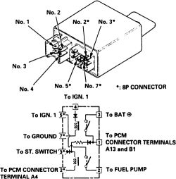 99 civic wiring diagram alarm oil furnace thermostat | repair guides programmable multi-port fuel injection (pgm-fi) system pgm-fi main relay ...