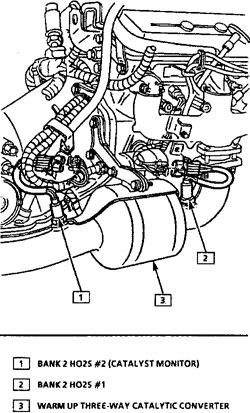 Kia Crankshaft Sensor Location, Kia, Free Engine Image For