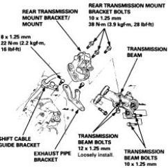 2005 Dodge Neon Wiring Diagram Carrier Hvac Diagrams | Repair Guides Automatic Transaxle Assembly Autozone.com