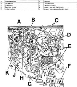 Diagrams Of How A Turbo Engine Works, Diagrams, Free