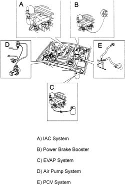 Volvo 760 Engine Diagram Volvo V70 Engine Diagram Wiring