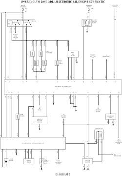 volvo wiring diagrams 740 lace sensor humbucker diagram | repair guides autozone.com