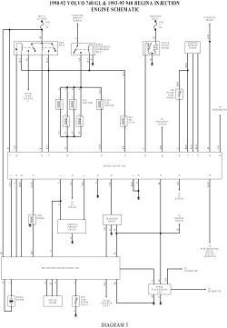 volvo wiring diagrams 850 diagram ecu hyundai accent | repair guides autozone.com