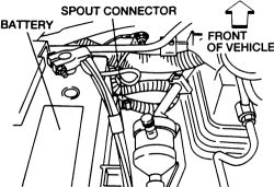 Engine Tune Up Procedure Performance Tune Up Wiring
