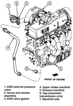 2003 ford explorer cooling system diagram mercury wiring harness | repair guides emission controls exhaust gas recirculation (egr) autozone.com