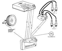 Ford edis 8 system