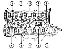 1986 Chevrolet Truck C10 1/2 ton P/U 2WD 5.0L 4BL OHV 8cyl