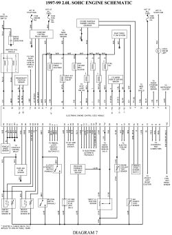 Smart Fortwo Electrical Wiring Diagram, Smart, Free Engine