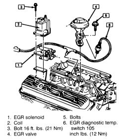 I am looking for an EGR solonoid for a 1989 Trans Am GTA