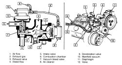 Canister Purge Valve Location 2002 Pt Cruiser, Canister