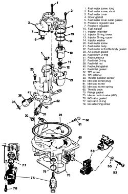 Gm Throttle Body Position Sensor Location GM Oil Pressure