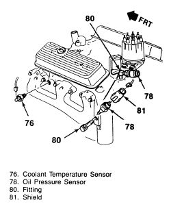 1990 gmc: distributer..temperature gauge..instrument panel