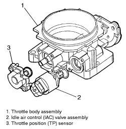 1990 gmc suburban 2500 4x4 350/automatic fuel injection. I