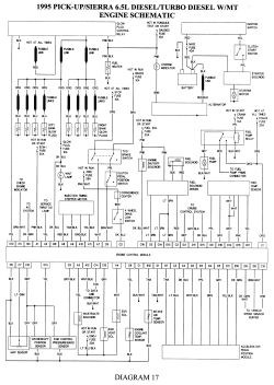 2000 Chevrolet Silverado 1500 Electrical Fuse Diagram