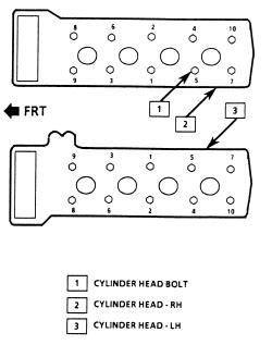 Hyundai Accent Oil Control Valve Pontiac G6 Oil Control