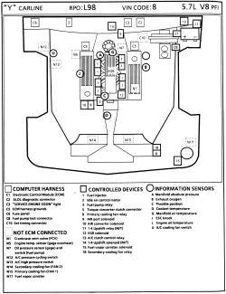 1989 Pontiac Safari SW 50L 4BL OHV 8cyl   Repair Guides   Component Locations   Component